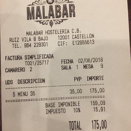 Malabar Photo