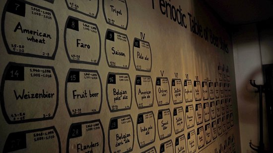 Periodic Table Of Beer On The Back Wall Picture Of Aline Leiciai