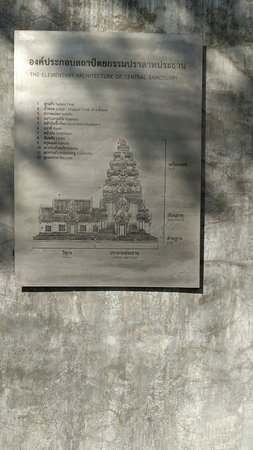 Phimai National Museum: the elementary architecture of central sanctuary