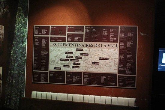 Tuixent, Hiszpania: Museu de les Trementinaires