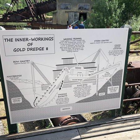 Foto de Gold Dredge 8 Tour