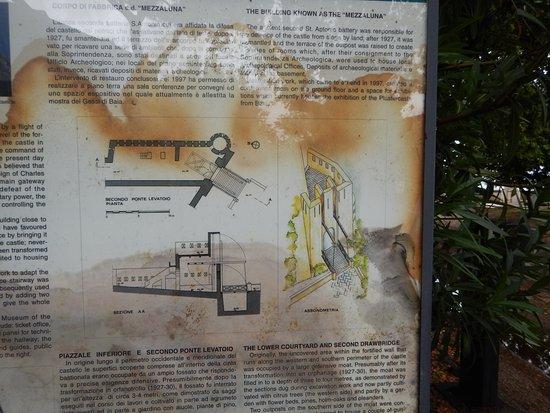 Museo Archeologico dei Campi Flegrei: Beskrivelse af vindebro meget slidt
