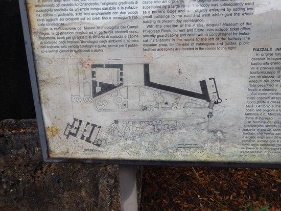 Museo Archeologico dei Campi Flegrei: Beskrivelse af borgen