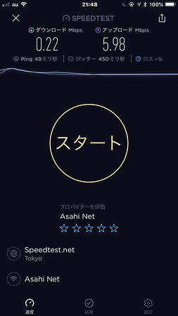 APA Hotel Shinjuku Kabukicho Tower: _/_/_/_/_/_/_/(2018.6 撮影) 驚くほど遅いWi-Fi のスピードテスト結果
