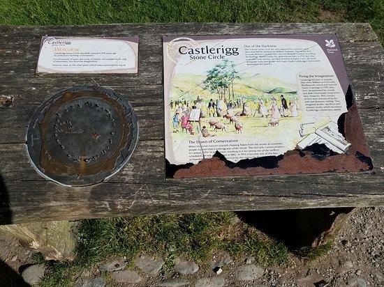 Under Skiddaw, UK: Castlerigg  diagram and 3D relief