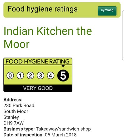 Indian Kitchen: Food hygiene Health and safety inspection