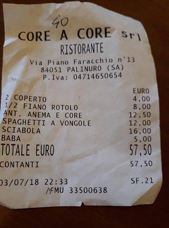 Ristorante Core a Core: Rapporto qualita' prezzo perfetto