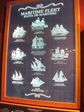 Tampa Bay History Center: Maritime Fleet Exhibit