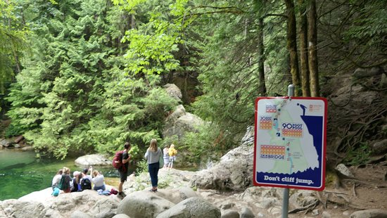 Lynn Canyon Park: Schilder interessieren keinen, es wird trotzdem angefeuert und todesmutige Sprünge gewagt 🤦🏻♀