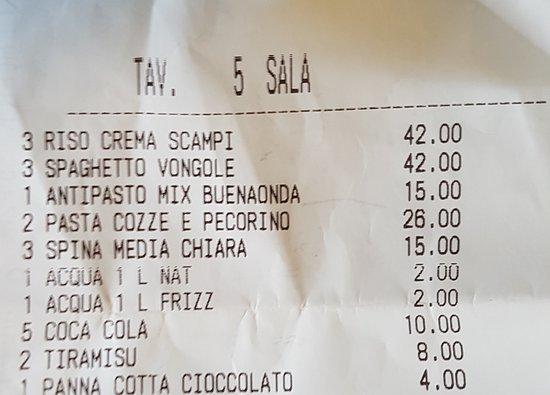 Focene, Italy: conto