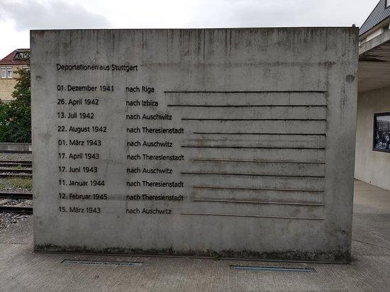 Gedenkstatte Nordbahnhof