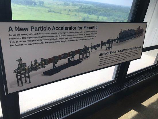 Batavia, IL: Could FermiLab once again become a premier partical accelerator?