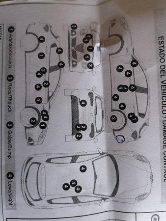 Rates, Parking close to Malaga Airport