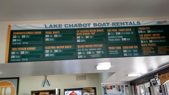 Castro Valley, CA: Prices for boat and kayak rentals