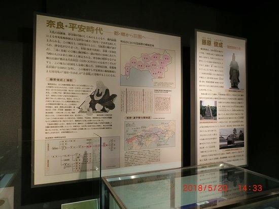Gamagorishi Museum