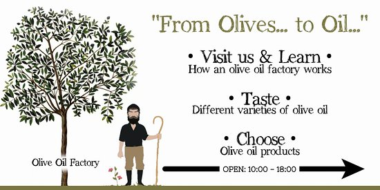 Frangokastello, Grecia: From Olives.......To Oil mill tour......