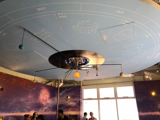 Working scale model of the solar system - Picture of Jodrell