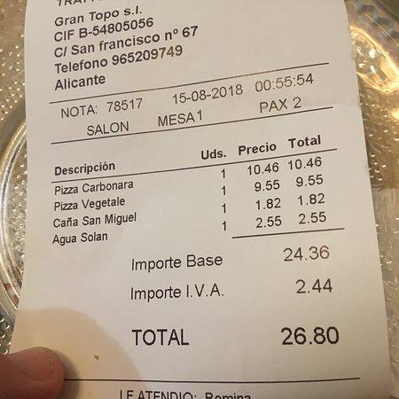 imagen Topo Gigio en Alicante