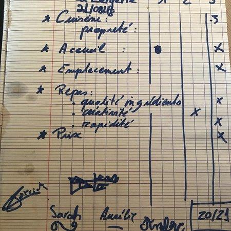 Herm, Γαλλία: La Bergerie