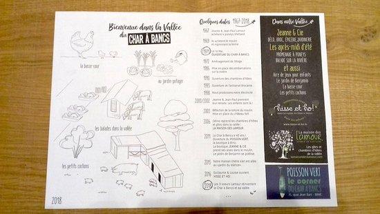 Set De Table Verso Infos Et Historique Photo De Au Char A