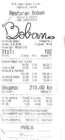 Boban Bill For One Person Picture Of Boban Zagreb Tripadvisor