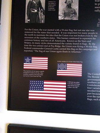 Garfield, AR: Flags