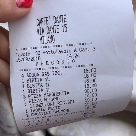 Dante's Cafe