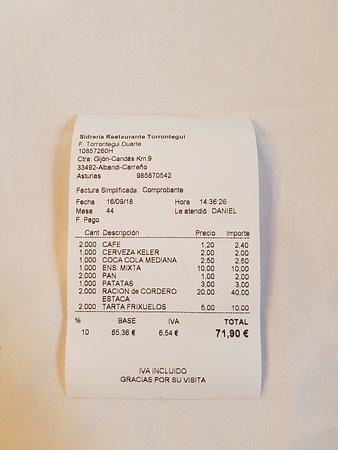 Albandi, España: Ticket