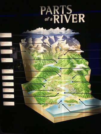 Dubuque, IA: river exhibit 8