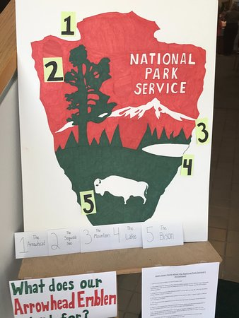 Harrison, NE: % Symbols on NPS Arrowhead Badge (as drawn by local students)