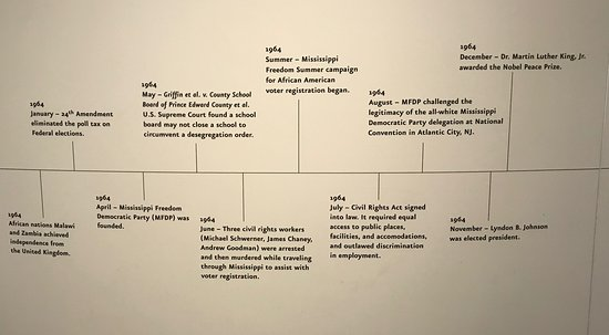 Timeline part 2 - Picture of Brown v  Board of Education