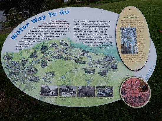 Falkirk Wheel: Water way to go!