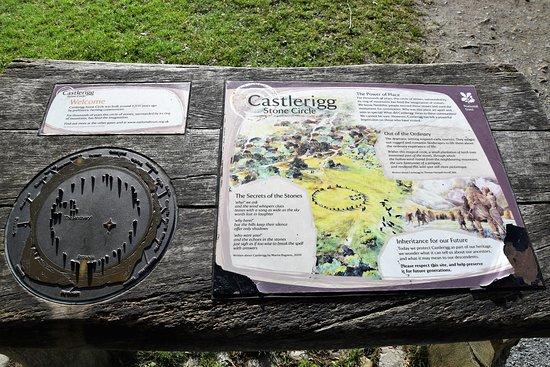 Castlerigg Stone Circle: La tavola esplicativa
