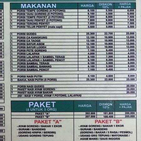 Photo1 Jpg Picture Of Warung Lesehan Yogyakarta Malang Tripadvisor