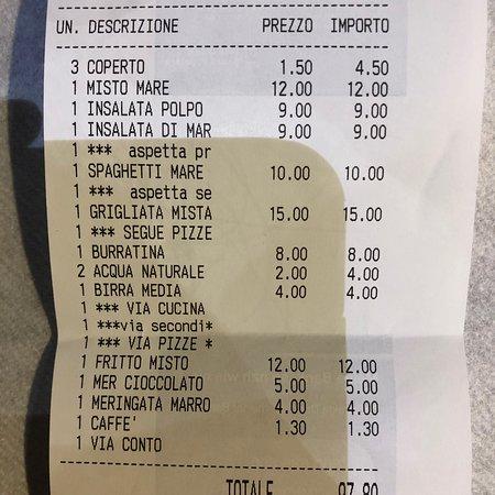 Ristorante Pizzeria L'Officina: photo1.jpg