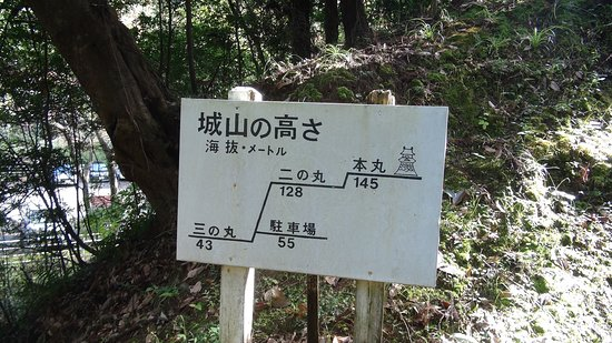 Kururijo Castle Kururijo Castle Site Archives: 標高差