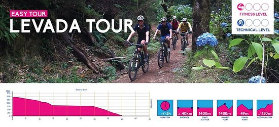 Mountainbiketour - Levada Tour