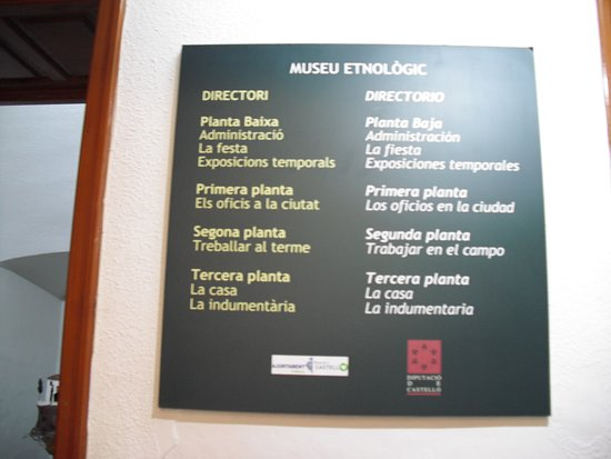 Museo de Etnologia