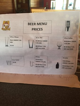 Empire, Колорадо: Current beer prices