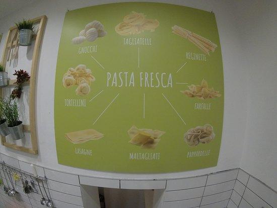 Pasta didactic board....