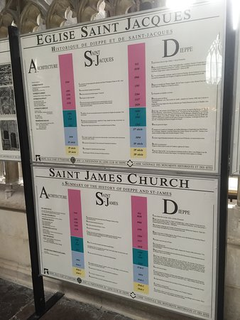 St Jacques Church: History information board.