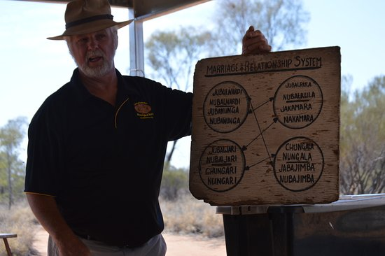 Aboriginal Dreamtime & Bushtucker Tour: Con explaining the way names worked and how marriages could be worked out within tribes.