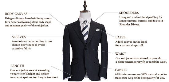Premium Difference Of Suiting from Made Suits