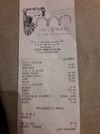 Buoni i primi e gli antipasti, ottima la Fiorentina, prezzi giusti. Consigliato!