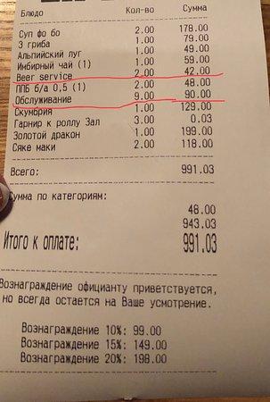 50de9793a680 CASTA Sushi   Burger, Днепропетровск - фото ресторана - TripAdvisor