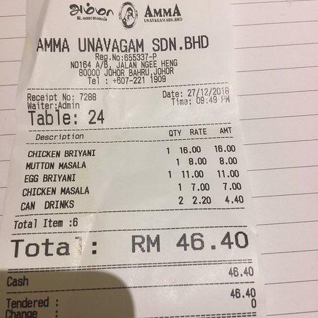 Gratis Malaysiska Indian dating