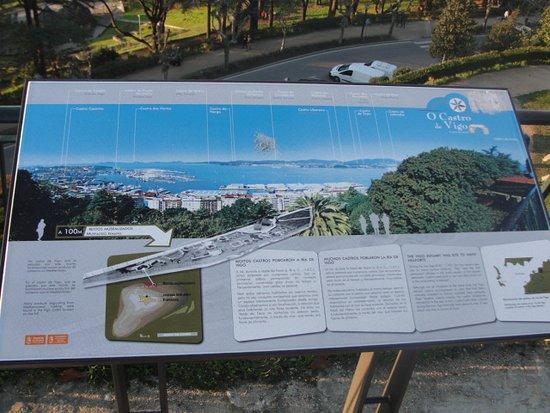 Castro Fortress: Mapa