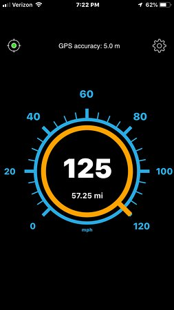 Rensselaer, Estado de Nueva York: Amtrak speed between Albany & NYC