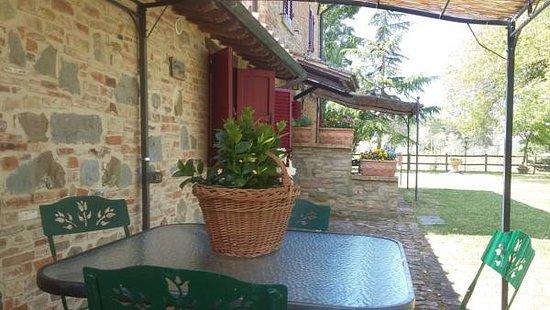 Foto de Podere La Vecchia Fornace, Cortona: Casa Rossa - Tripadvisor