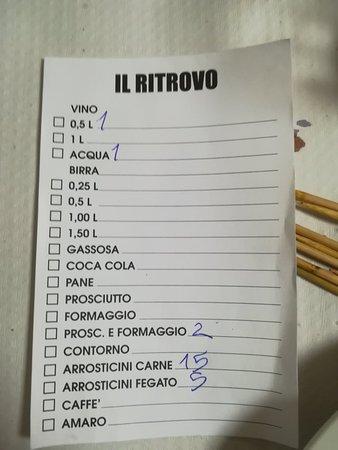 Rosciano Photo